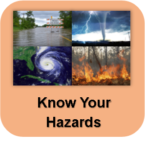 know your hazards
