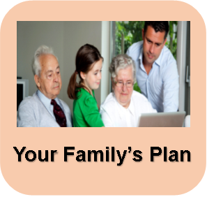 Your Familys Plan